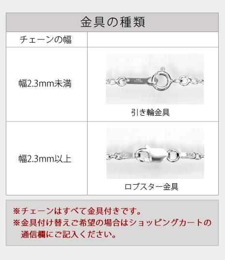 金具の種類一覧表